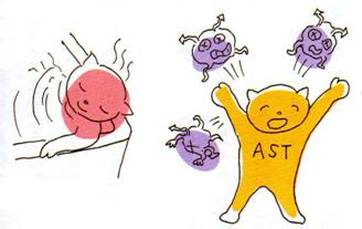 AST気功は温泉よりも芯から症状が取れる